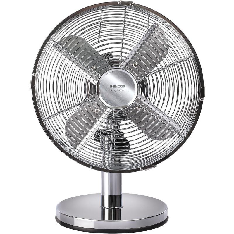 Stolní ventilátor onerror=