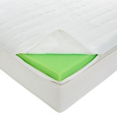 Ochrana matraca odvádzajúca vlhkosť
