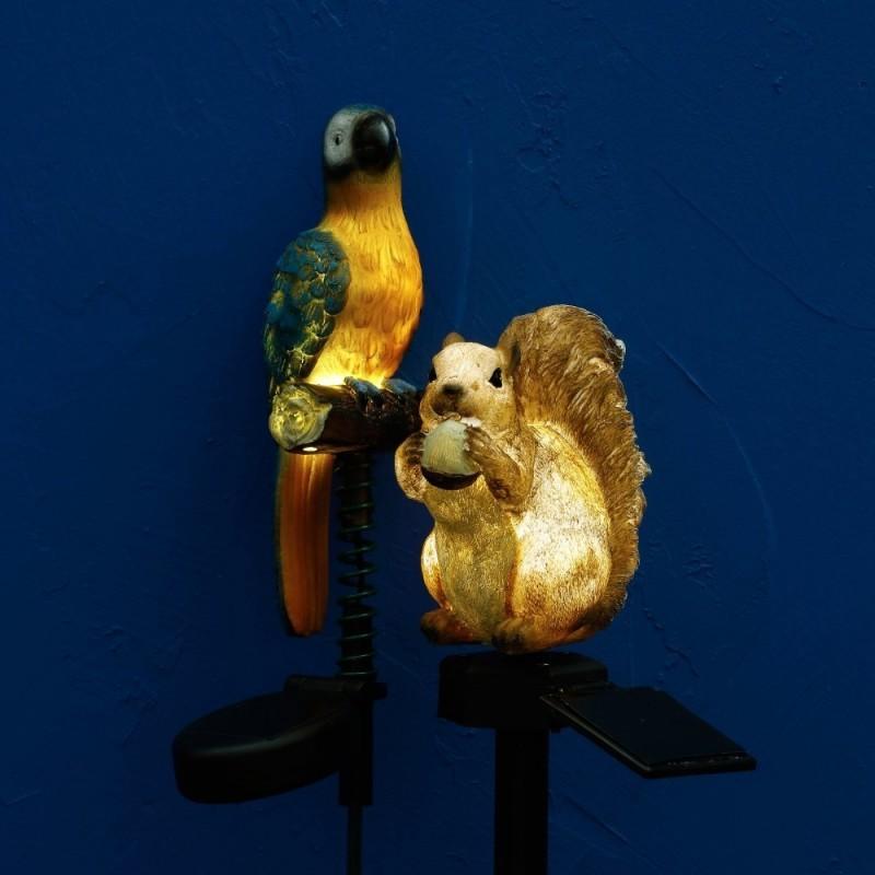 Solárny papagáj